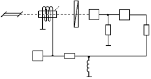 Auto-generator's structure where MOC with optical path are an essential part of the feedback circuit