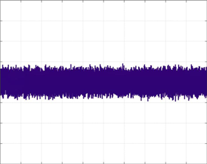 Time-domain FBMC-OQAM signal with DSNT technique