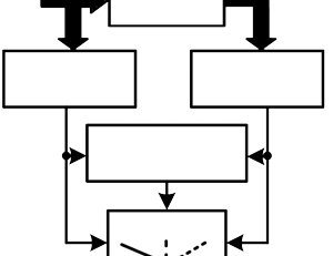 Schematic diagram of procedure for estimating MO parameters with due regard for the possible presence of interferences from LO