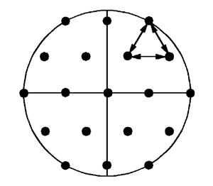 Signal constellation of 19-AMMC-signal with 3 components