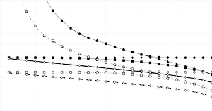 Thresholding constant T as a function of the ranking order parameter