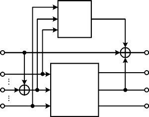 S-box building circuit