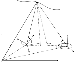 Multi-position angular measuring system on a basis of passive location problems invariants