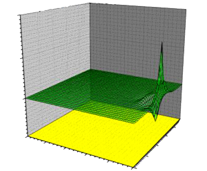 Component of the variable electric field as a function of coordinate y for n-GaN film