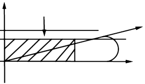 Plasma column contained in dielectric cylinder