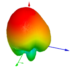 3D radiation plot of the RMPA with S-shaped MTM