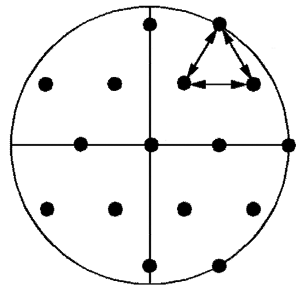 16-AMMC-signal with three components