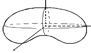 Drop shape as ellipsoid with concave bottom (Pruppacher-Pitter drop)