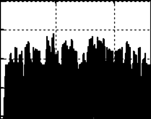 Signals at the output of the central Doppler channel, operating according to traditional processing scheme