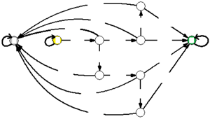 """Graph of operating sequence of the algorithm using the """"3/5 – 2"""" criterion"""