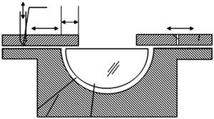 Dielectric resonance structure is placed within the hemispherical cavity