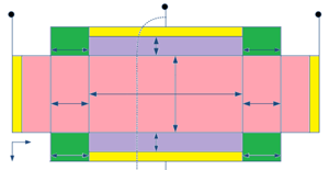 2D structure of new underlap engineered SOI MOSFET