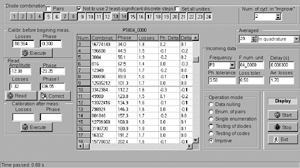 View of the window of the software routine for checking the handling of discrete code combinations by phase shifters