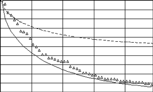 Probability of the absolute maximum of stationary Markovian process