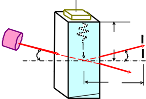 Case of Bragg diffraction when the laser radiation is incident on the AOM aperture inclined at the Bragg angle