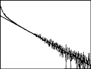 Relaxation kinetic DU(t) for a p-Si sample