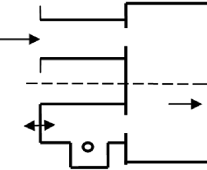 Circuit of resonance compressor