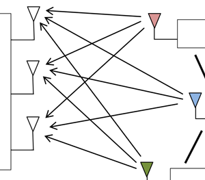 Single-cell uplink system
