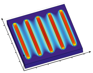 2D distribution of temperature along the transistor structure