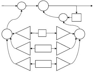 Parametric model PARMA of periodically correlated random processes