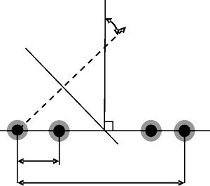 Linear DAR consisting of N elements with element spacing d