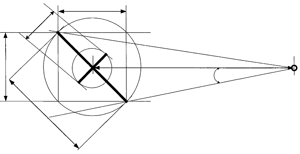 Observation the vessel with maximum geometric dimensions at some unknown angle