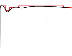 PSD of FA-combined pulse