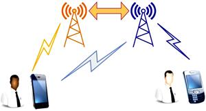 Illustration of 5G multi-RAT scenarios