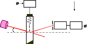 Block-and-electric diagram of AODL with direct detection