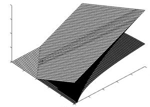 Locus of spectral measures