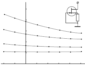 Current reference based on JFET with p–n-junction and temperature dependence of its output current at different values of stabilizing resistor
