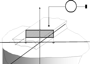 Cross-section dimensions of electrode in Z-section of piezoelectric